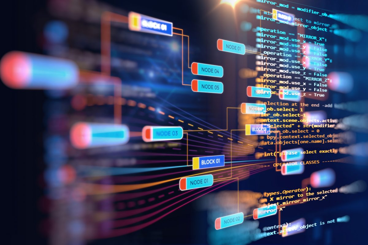 Best Front line Software for Embedded Systems 2019 in Australia